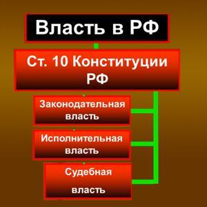 Органы власти Климовска