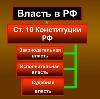 Органы власти в Климовске
